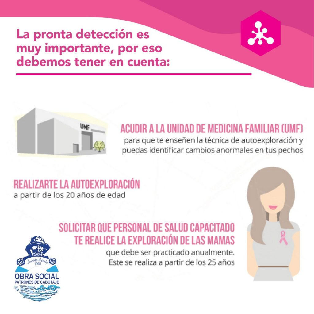Banner Mes de cancer de mama